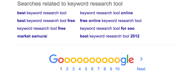 google related searches keyword research